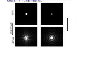 安得鲁的傅立叶点图 Andson′s Fourier-type plot